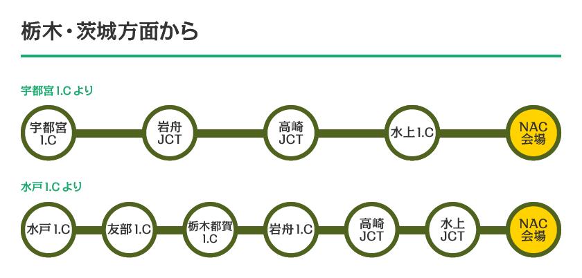 im_access02-1